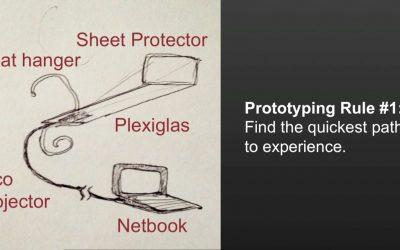 Découvrez les différentes façons dont Google X a prototypé les Google Glass !