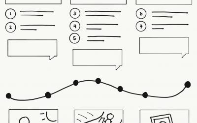 Apprenez à concevoir un storyboard étape par étape avec Norman Nielsen Groupe