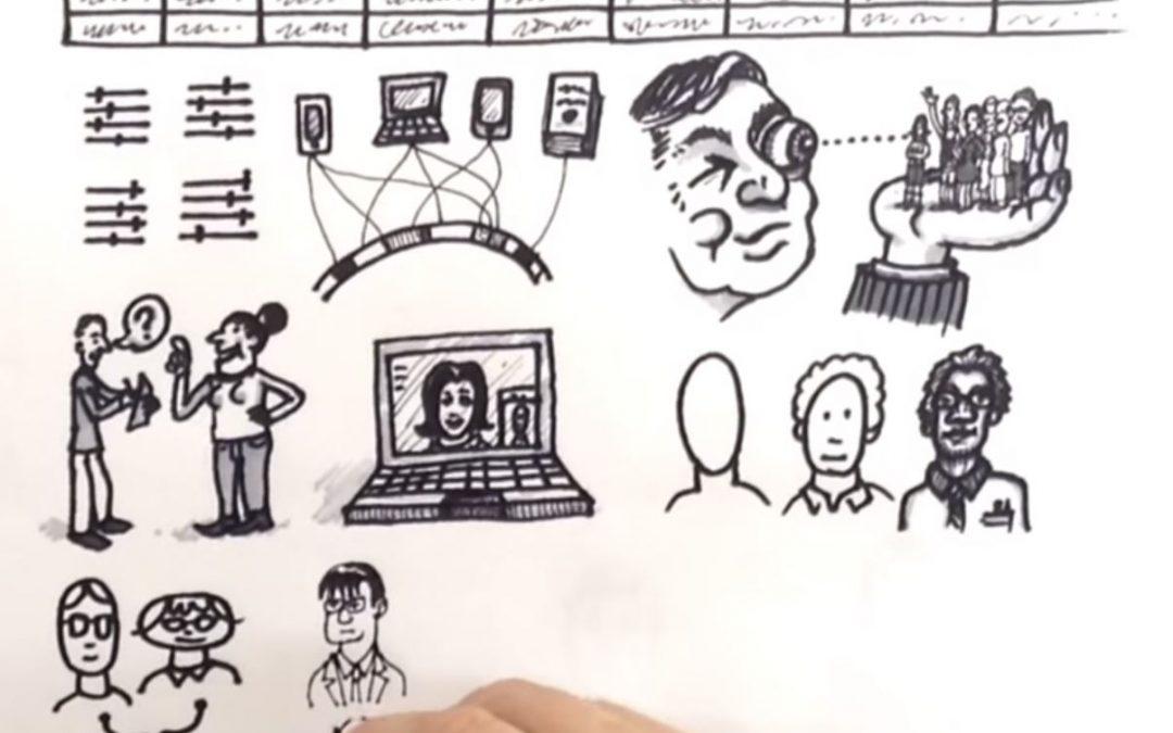 Apprenez comment créer vos personas en 3 minutes et en vidéo !