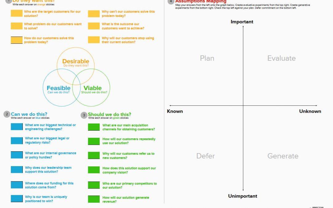 Explicitez et organisez vos hypothèses avec l'Assumption Mapping !