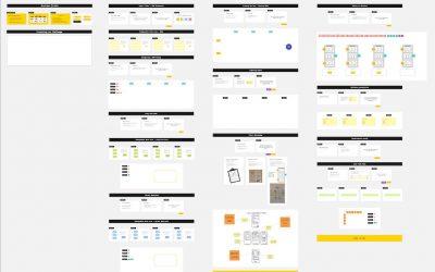 15 Conseils Pour Réaliser Des Design Sprints En Mode Distanciel