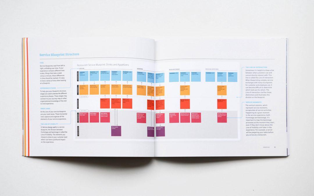26 Exemples de Techniques & de Livrables pour votre prochaine démarche de Design !