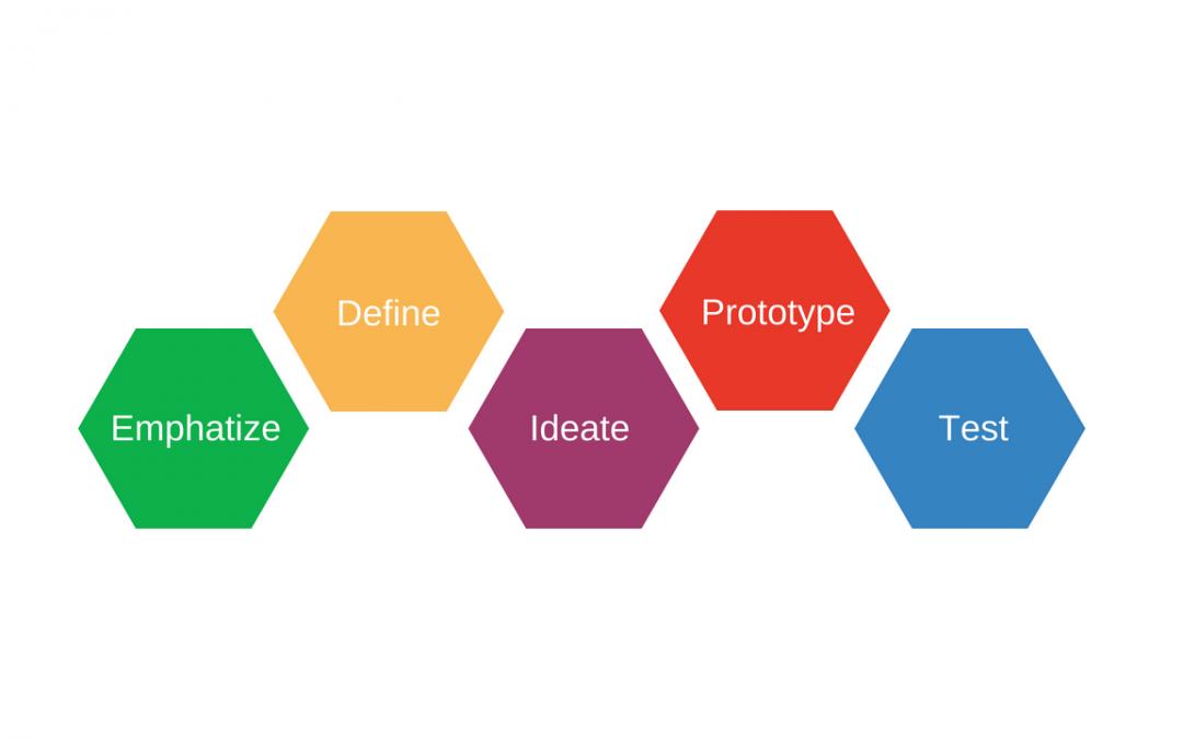 Vidéo | La valeur est dans les détails ! Innovez en mode centré utilisateur grâce au Design Thinking